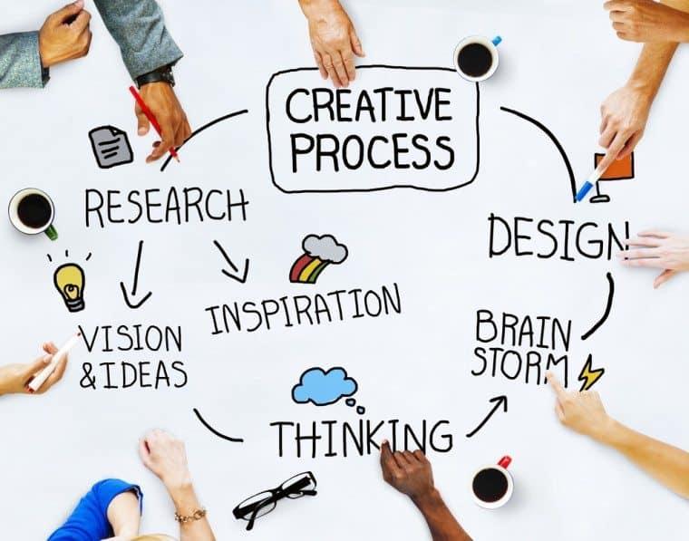 Talent Acquisition Content Strategy