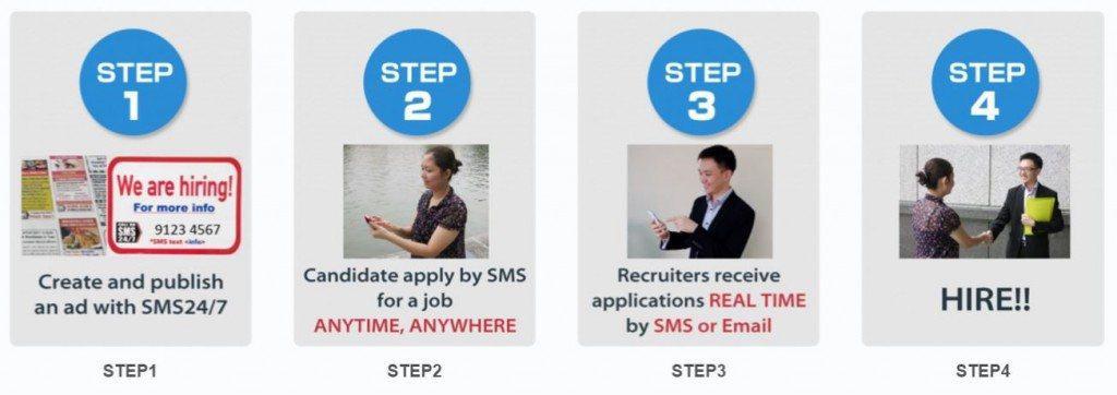 SMS 247 Steps
